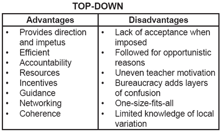 Advantages and disadvantages of the top-down approach