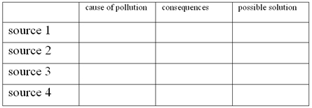 A table representing cause, consequence and solution